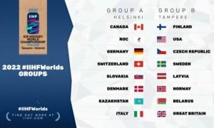 Визначені групи на чемпіонат світу 2022 року