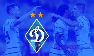 Динамо Київ - ЦСКА Софія: онлайн-трансляція контрольного матчу