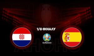 Хорватія - Іспанія: анонс і прогноз на матч 1/8 фіналу чемпіонату Європи