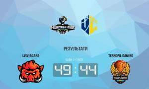 Lviv Boars здолали Ternopil Gaming у чемпіонаті України
