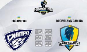 eBC Dnipro здійснило камбек та перемогло Budivelnik Gaming в товариському матчі