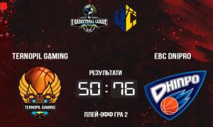 EBC Dnipro розгромив Ternopil Gaming та вийшов до фіналу чемпіонату України