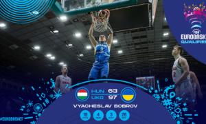 Угорщина - Україна 63:97. Огляд матчу