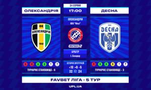 Олександрія - Десна: прев'ю матчу 5 туру УПЛ