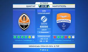 Шахтар - Маріуполь: де дивитися онлайн матч 31 туру УПЛ