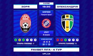 Зоря - Олександрія: онлайн-трансляція поєдинку 4 туру УПЛ
