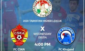 ЦСКА з українцями програв Худжанду у першому турі чемпіонату Таджикистану