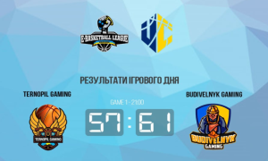 Budivelnyk Gaming переміг Ternopil Gaming у чемпіонаті України