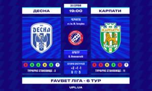Десна - Карпати: прев'ю матчу 6 туру УПЛ