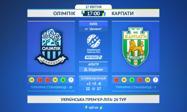 Олімпік - Карпати: статистичне прев'ю матчу УПЛ