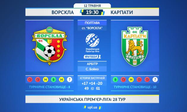 Ворскла - Карпати: статистичне прев'ю матчу УПЛ