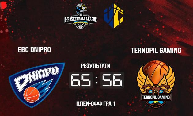 EBC Dnipro перемогли Ternopil Gaming у плей-оф чемпіонату України
