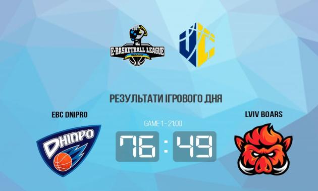 EBC Dnipro розгромив Lviv Boars у чемпіонаті України