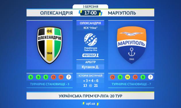 Олександрія - Маріуполь: анонс і прогноз матчу УПЛ