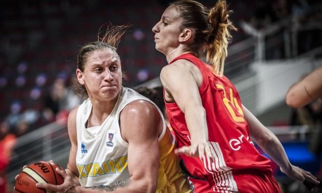 Іспанія розгромила Україну на старті Євробаскету-2019