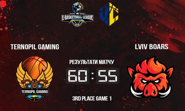 Ternopil Gaming переміг Lviv Boars у першому матчі за третє місце чемпіонату України