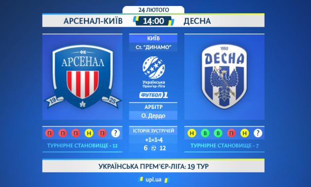 Арсенал-Київ - Десна: анонс матчу 19-го туру УПЛ