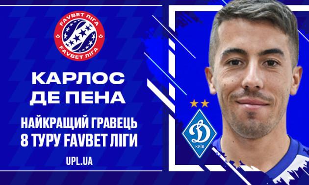 Гравця Динамо визнали найкращим у 8-му турі УПЛ