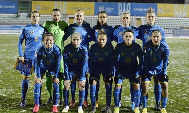 Збірна України пробилась у плей-оф кваліфікації Євро-2022