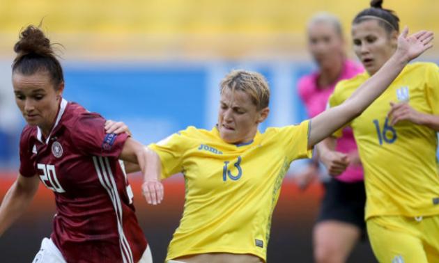 Україна - Німеччина 0:8. Огляд матчу