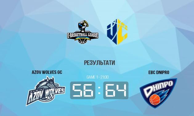 EBC Dnipro здолав Azow Wolves у чемпіонаті України