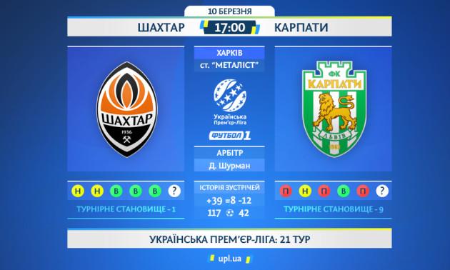 Шахтар - Карпати: анонс і прогноз матчу УПЛ