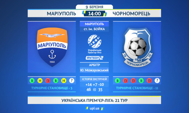 Маріуполь - Чорноморець: анонс та прогноз матчу УПЛ