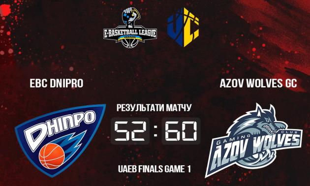 EBC Dnipro поступився Azov Wolves у фіналі чемпіонату України