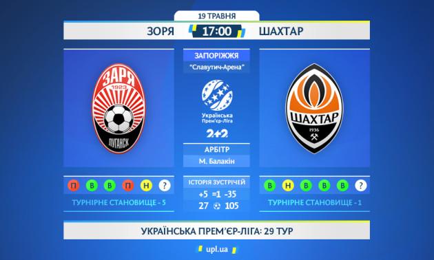 Зоря - Шахтар: онлайн-трансляція матчу УПЛ