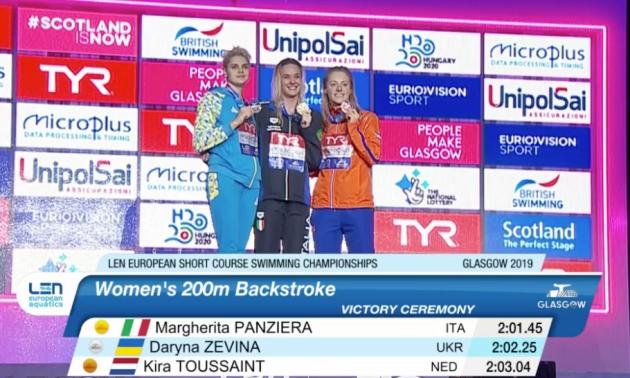 Зевіна виграла срібло на чемпіонаті Європи з плавання