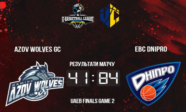 EBC Dnipro розгромили Azov Wolves та зрівняли рахунок у фінальній серії