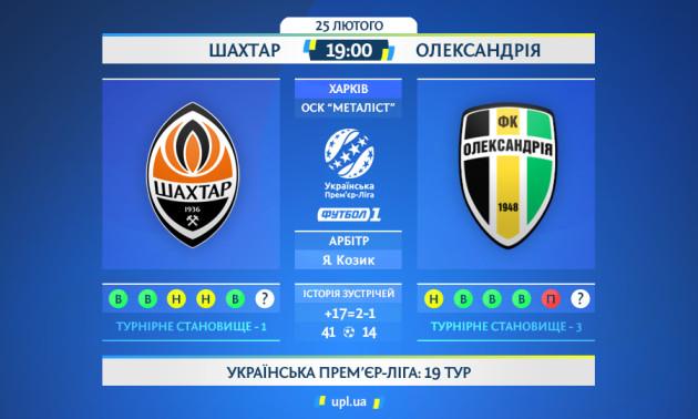 Шахтар - Олександрія: анонс і прогноз матчу 19-го туру УПЛ