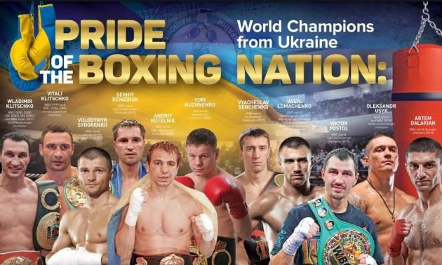В України лишився один чемпіон світу. А два роки тому було 8 поясів
