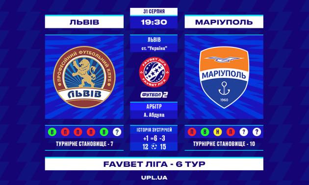 Львів - Маріуполь: прев'ю матчу 6 туру УПЛ
