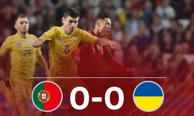 Україна зіграла внічию з Португалією