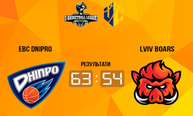 EBC Dnipro переміг Lviv Boars у чемпіонаті України