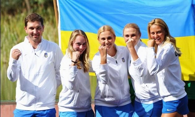 Україна виступить у Польщі на Кубку Федерації