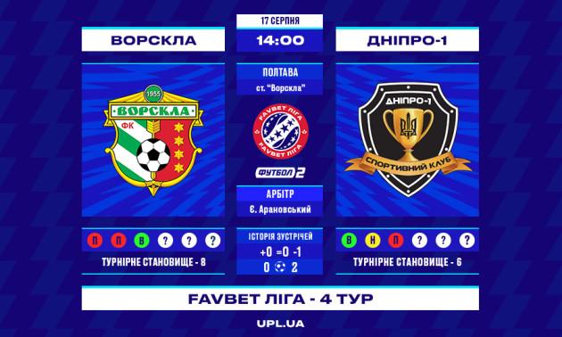 Ворскла - Дніпро-1: прев'ю матчу 4 туру УПЛ