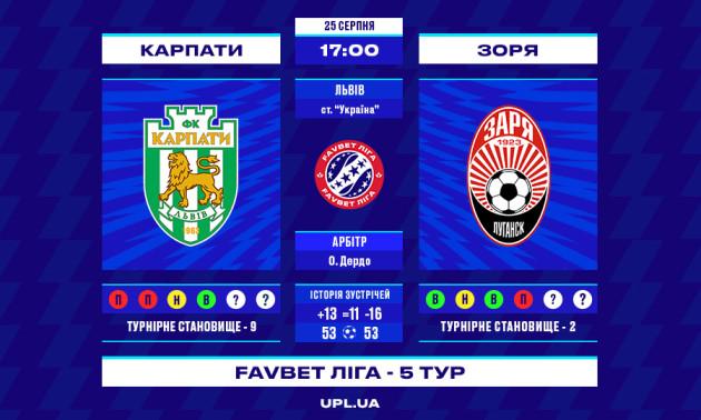 Карпати - Зоря: прев'ю матчу 5 туру УПЛ