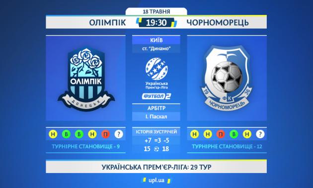 Олімпік - Чорноморець: статистичне прев'ю матчу УПЛ