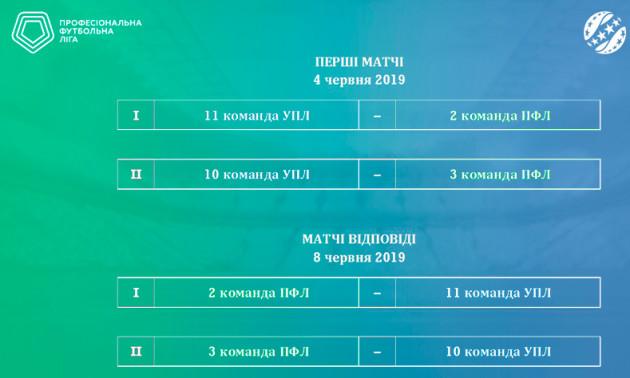 Відбулося жеребкування плей-оф Чемпіонату УПЛ