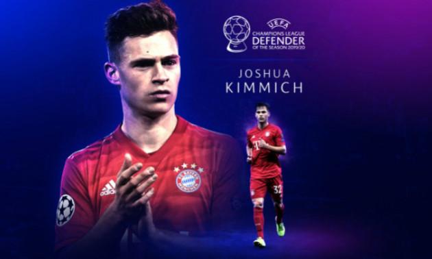 УЄФА визначив найкращого захисника Ліги чемпіонів 2019/20