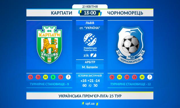 Карпати - Чорноморець: анонс і прогноз матчу УПЛ