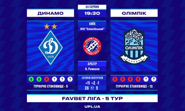 Динамо - Олімпік: прев'ю матчу 5 туру УПЛ