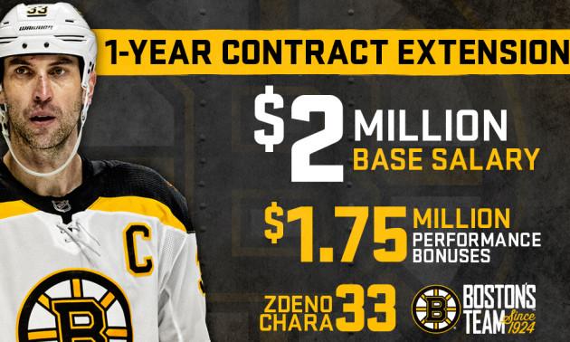 Бостон продовжив контракт з 42-річним легендарним ветераном