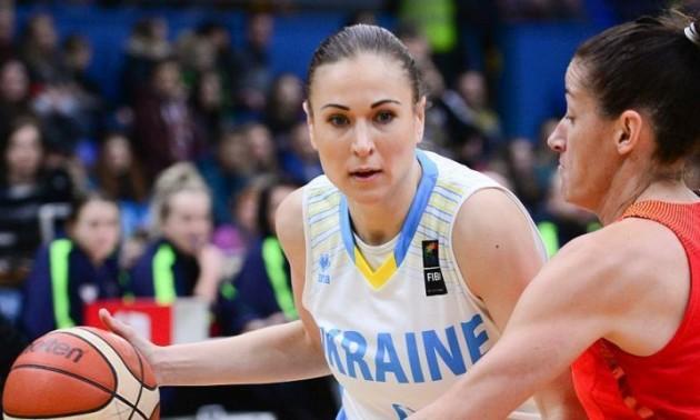 Радулович завершила професіональну кар`єру