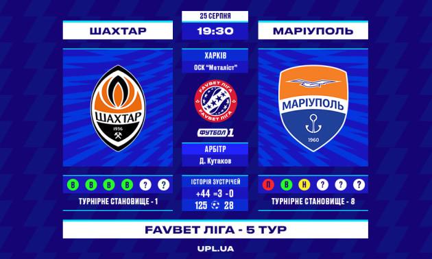 Шахтар - Маріуполь: прев'ю матчу 5 туру УПЛ