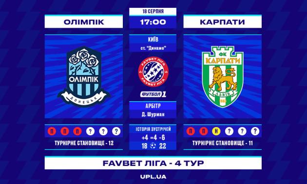 Олімпік - Карпати: прев'ю матчу 4 туру УПЛ