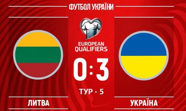 Литва - Україна: після матчу